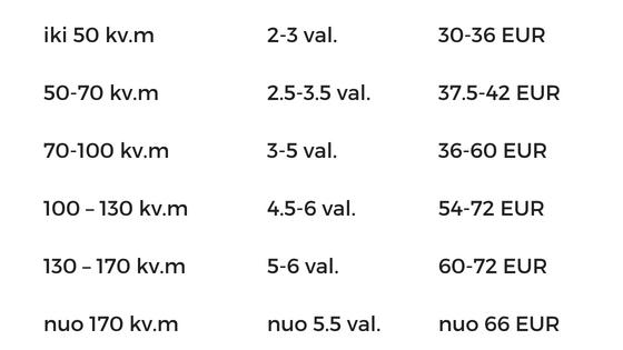 iki 50 kv.m3-5 val.36-50 EUR50-70 kv.m3.5-6 val.45-60 EUR70-100 kv.m4.5-7 val.54-70 EUR100 – 130 kv.m5-9 val.50-90 EUR130 – 170 kv.m6-10 val.60-100 EURnuo 170 kv.m8-12 val.80-120 EUR (2)